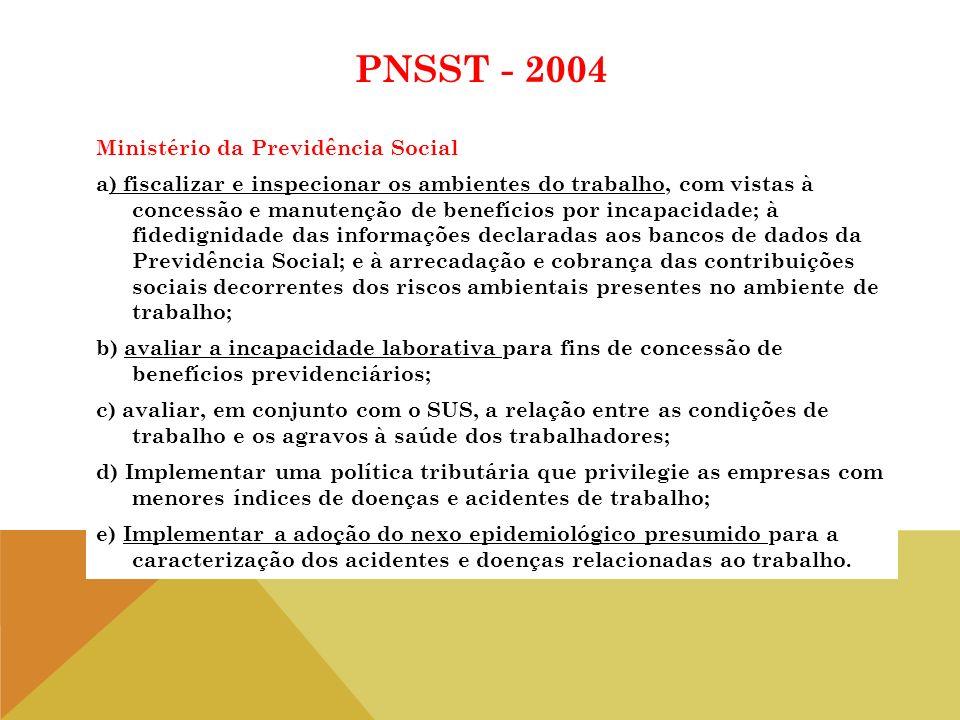 PNSST - 2004 Ministério da Previdência Social a) fiscalizar e inspecionar os ambientes do trabalho, com vistas à concessão e manutenção de benefícios