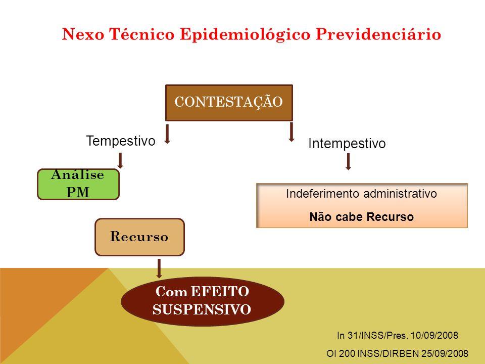 Nexo Técnico Epidemiológico Previdenciário CONTESTAÇÃO Com EFEITO SUSPENSIVO Recurso Tempestivo Intempestivo Indeferimento administrativo Não cabe Rec