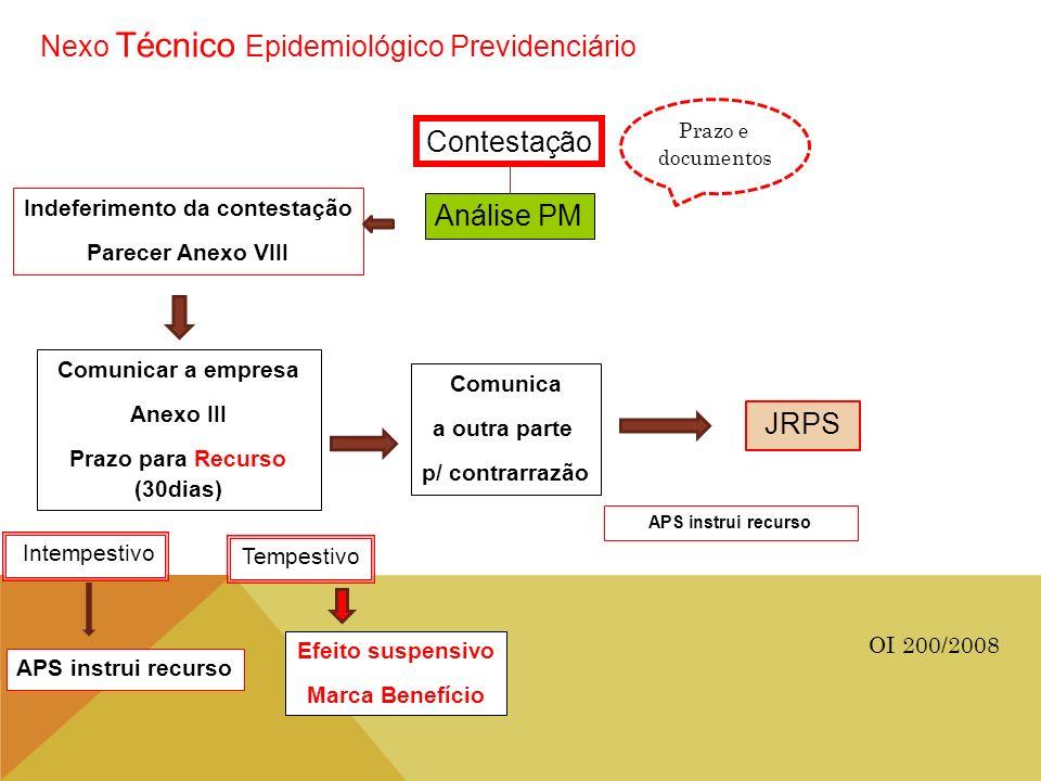 Nexo Técnico Epidemiológico Previdenciário Contestação Prazo e documentos Análise PM Indeferimento da contestação Parecer Anexo VIII Comunicar a empre