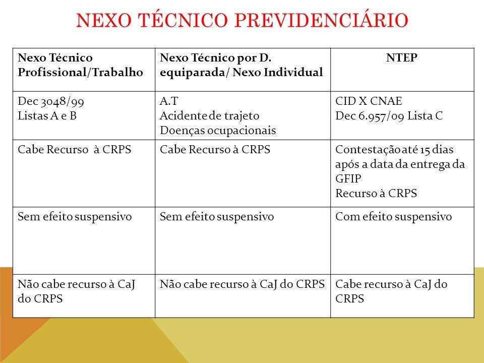 Nexo Técnico Profissional/Trabalho Nexo Técnico por D. equiparada/ Nexo Individual NTEP Dec 3048/99 Listas A e B A.T Acidente de trajeto Doenças ocupa