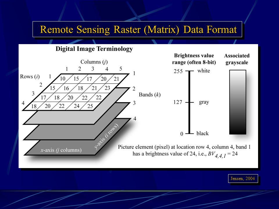 1bit – 5 bits (Crosta, 1999)