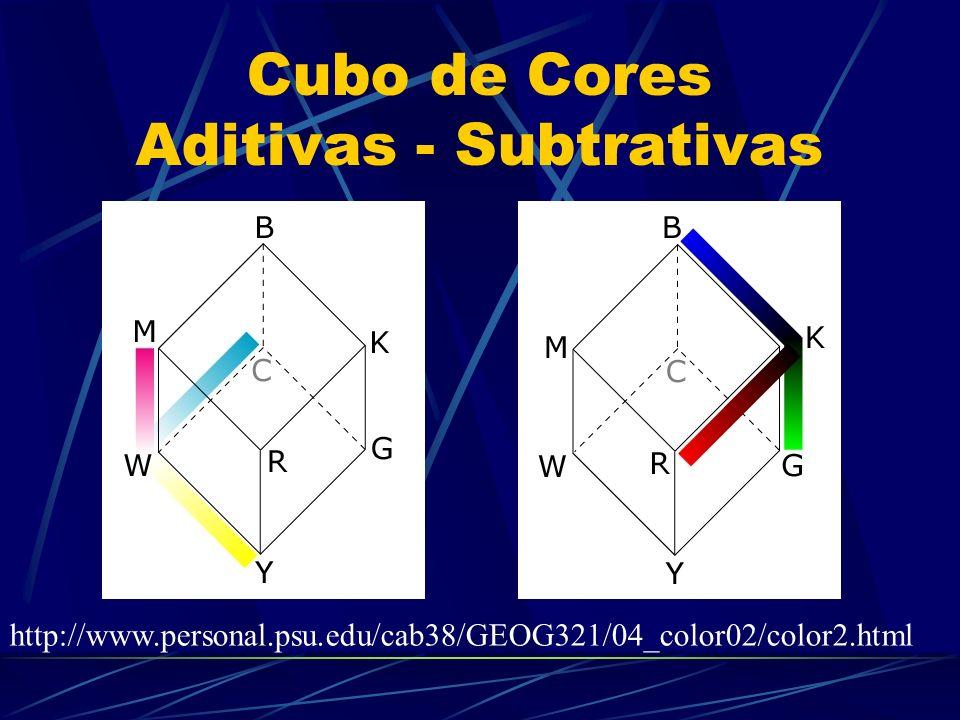 Cubo de Cores Aditivas - Subtrativas http://www.personal.psu.edu/cab38/GEOG321/04_color02/color2.html