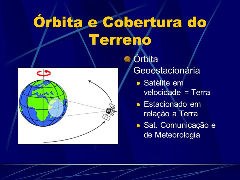 Órbita e Cobertura do Terreno Órbita Geoestacionária Satélite em velocidade = Terra Estacionado em relação a Terra Sat. Comunicação e de Meteorologia