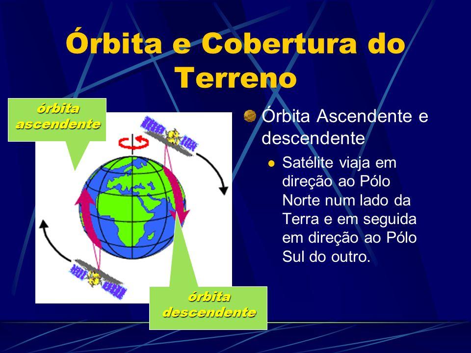 Órbita e Cobertura do Terreno Órbita Ascendente e descendente Satélite viaja em direção ao Pólo Norte num lado da Terra e em seguida em direção ao Pól