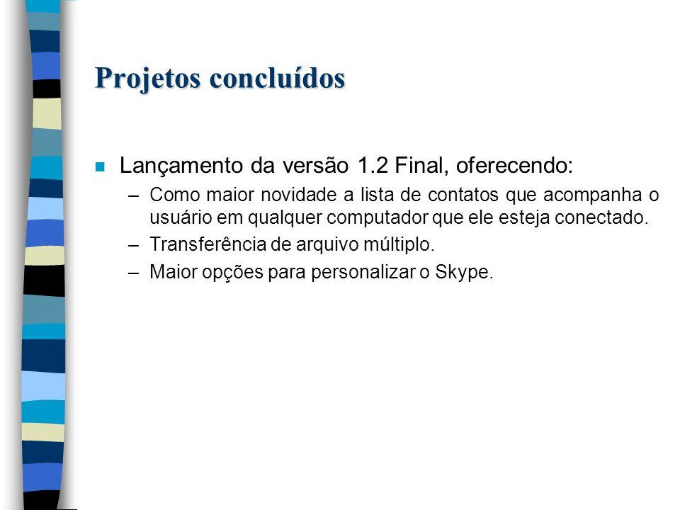 Projetos concluídos n Lançamento da versão 1.2 Final, oferecendo: –Como maior novidade a lista de contatos que acompanha o usuário em qualquer computador que ele esteja conectado.