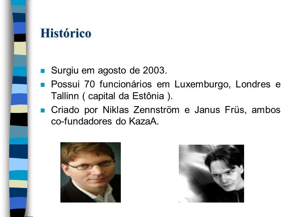 Histórico n Surgiu em agosto de 2003.
