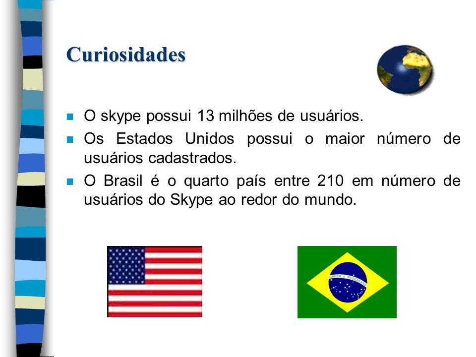 Curiosidades n O skype possui 13 milhões de usuários.