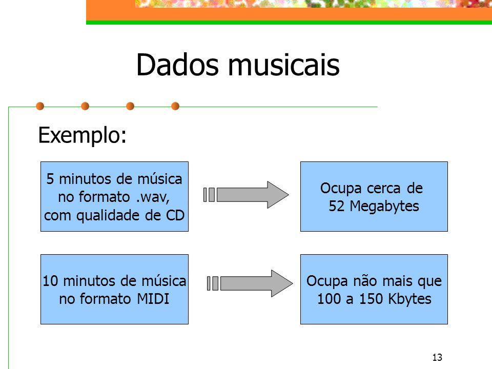 13 Dados musicais Exemplo: 5 minutos de música no formato.wav, com qualidade de CD Ocupa cerca de 52 Megabytes 10 minutos de música no formato MIDI Ocupa não mais que 100 a 150 Kbytes