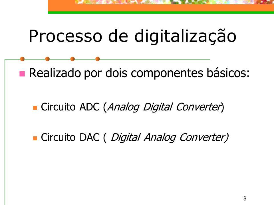 8 Processo de digitalização Realizado por dois componentes básicos: Circuito ADC (Analog Digital Converter) Circuito DAC ( Digital Analog Converter)