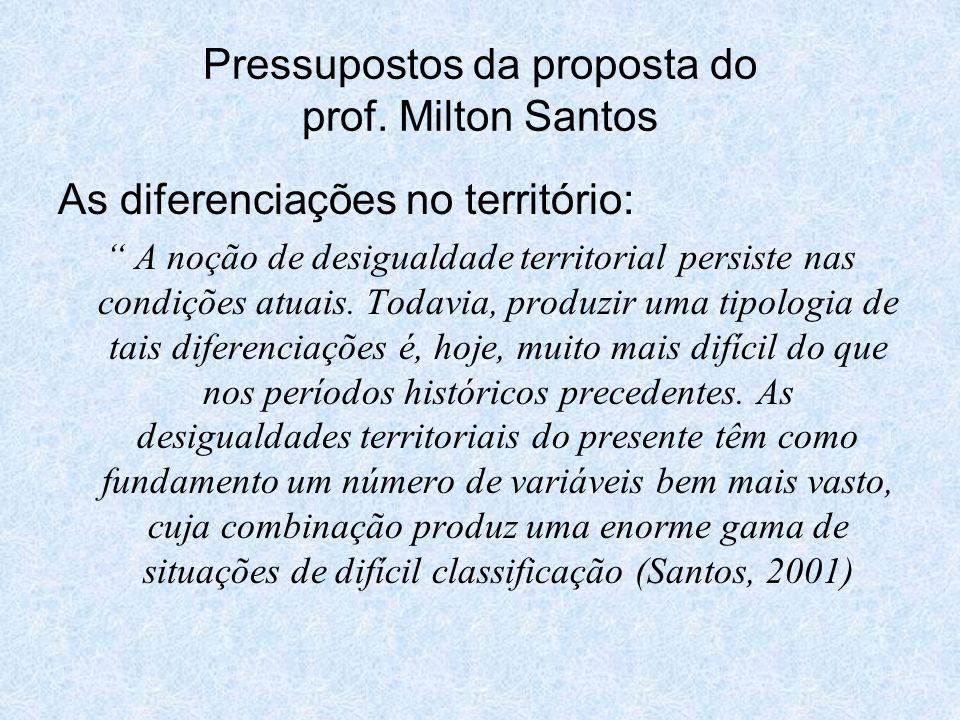 Pressupostos da proposta do prof. Milton Santos As diferenciações no território: A noção de desigualdade territorial persiste nas condições atuais. To