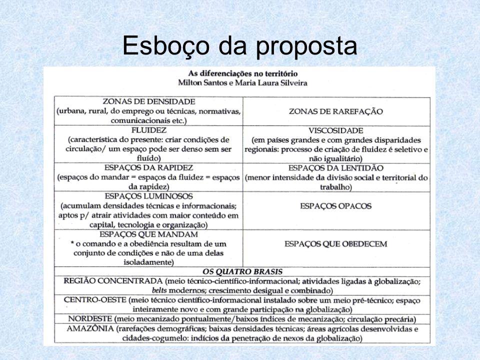 Esboço da proposta