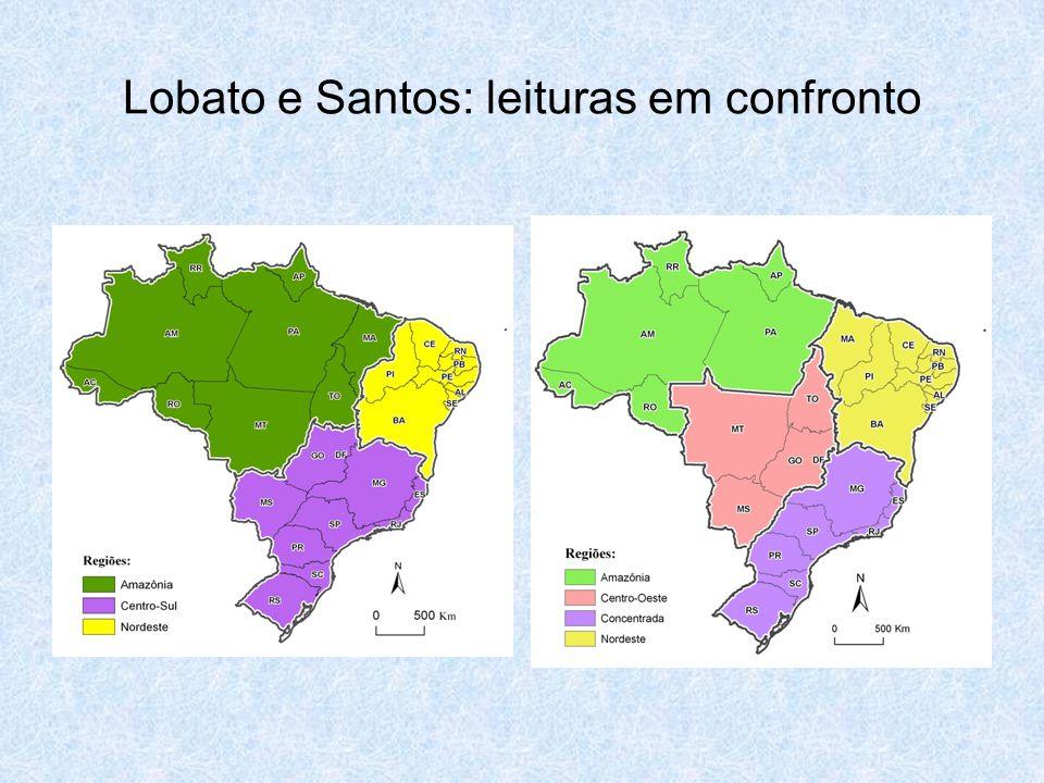 Lobato e Santos: leituras em confronto