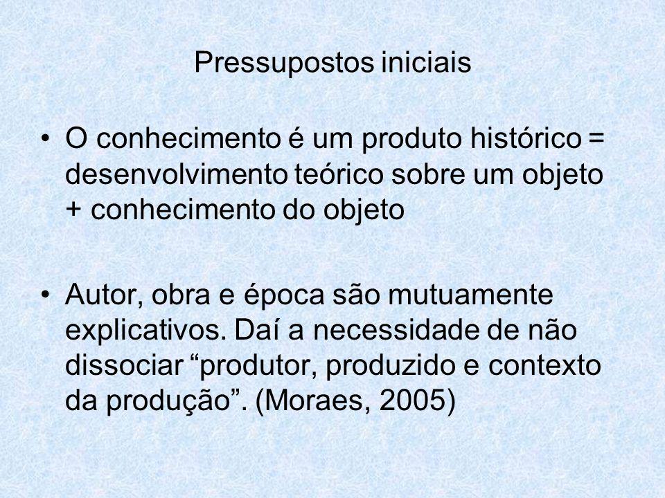Pressupostos iniciais O conhecimento é um produto histórico = desenvolvimento teórico sobre um objeto + conhecimento do objeto Autor, obra e época são