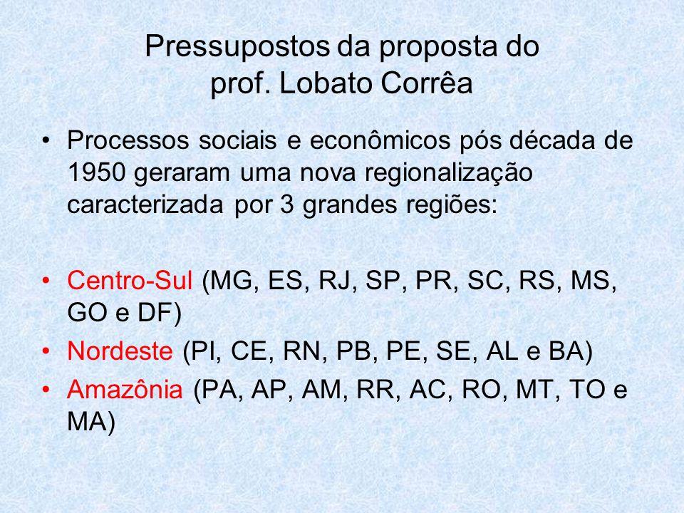 Pressupostos da proposta do prof. Lobato Corrêa Processos sociais e econômicos pós década de 1950 geraram uma nova regionalização caracterizada por 3