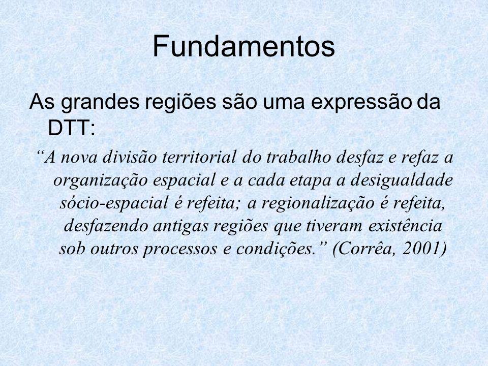 Fundamentos As grandes regiões são uma expressão da DTT: A nova divisão territorial do trabalho desfaz e refaz a organização espacial e a cada etapa a