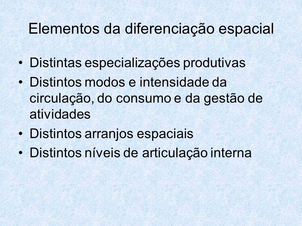 Elementos da diferenciação espacial Distintas especializações produtivas Distintos modos e intensidade da circulação, do consumo e da gestão de ativid