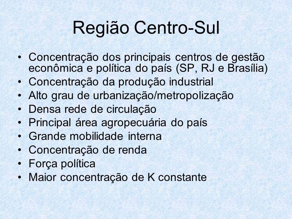 Região Centro-Sul Concentração dos principais centros de gestão econômica e política do país (SP, RJ e Brasília) Concentração da produção industrial A