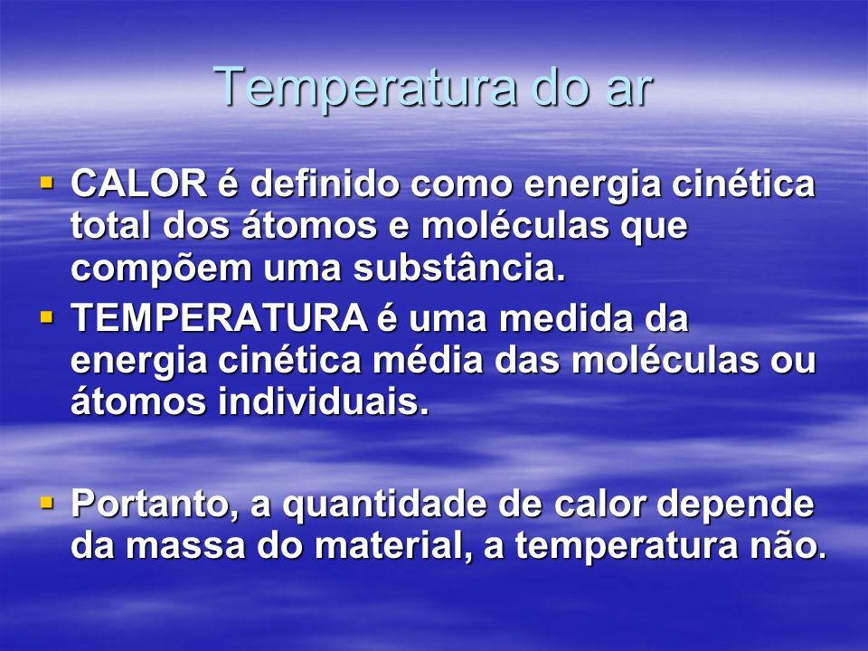 Temperatura do ar CALOR é definido como energia cinética total dos átomos e moléculas que compõem uma substância. CALOR é definido como energia cinéti