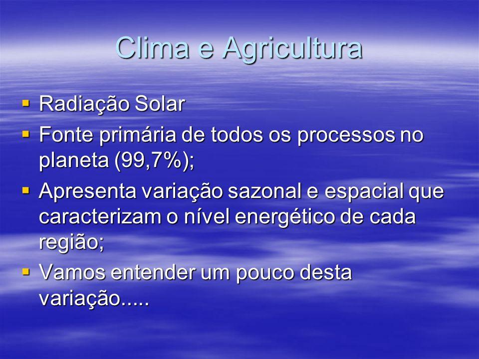 Clima e Agricultura Radiação Solar Radiação Solar Fonte primária de todos os processos no planeta (99,7%); Fonte primária de todos os processos no planeta (99,7%); Apresenta variação sazonal e espacial que caracterizam o nível energético de cada região; Apresenta variação sazonal e espacial que caracterizam o nível energético de cada região; Vamos entender um pouco desta variação.....