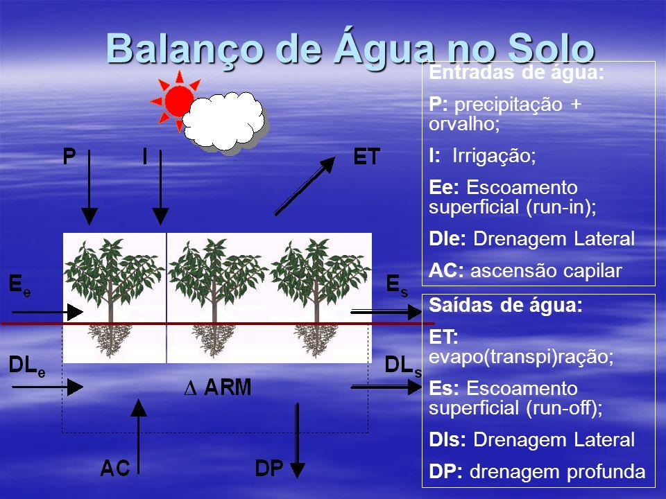 Balanço de Água no Solo Entradas de água: P: precipitação + orvalho; I: Irrigação; Ee: Escoamento superficial (run-in); Dle: Drenagem Lateral AC: asce