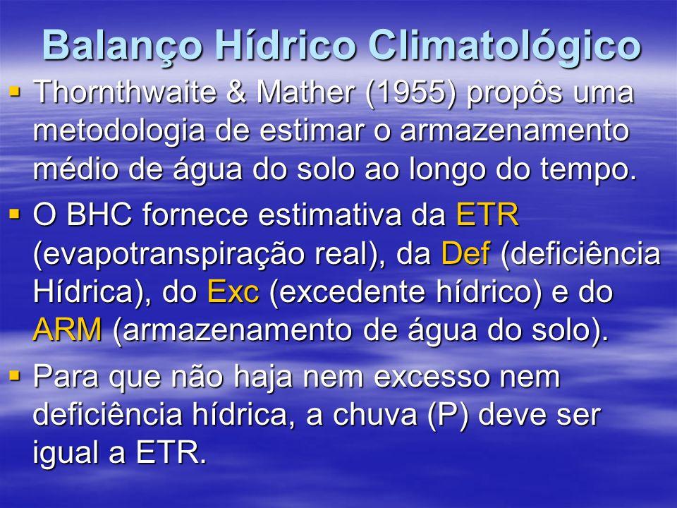 Balanço Hídrico Climatológico Thornthwaite & Mather (1955) propôs uma metodologia de estimar o armazenamento médio de água do solo ao longo do tempo.