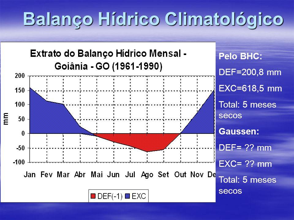 Balanço Hídrico Climatológico Pelo BHC: DEF=200,8 mm EXC=618,5 mm Total: 5 meses secos Gaussen: DEF= ?? mm EXC= ?? mm Total: 5 meses secos