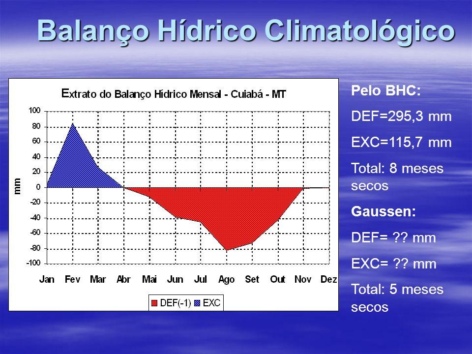 Balanço Hídrico Climatológico Pelo BHC: DEF=295,3 mm EXC=115,7 mm Total: 8 meses secos Gaussen: DEF= ?? mm EXC= ?? mm Total: 5 meses secos