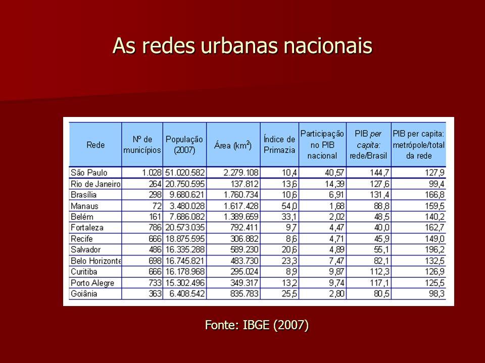 As redes urbanas nacionais Fonte: IBGE (2007)