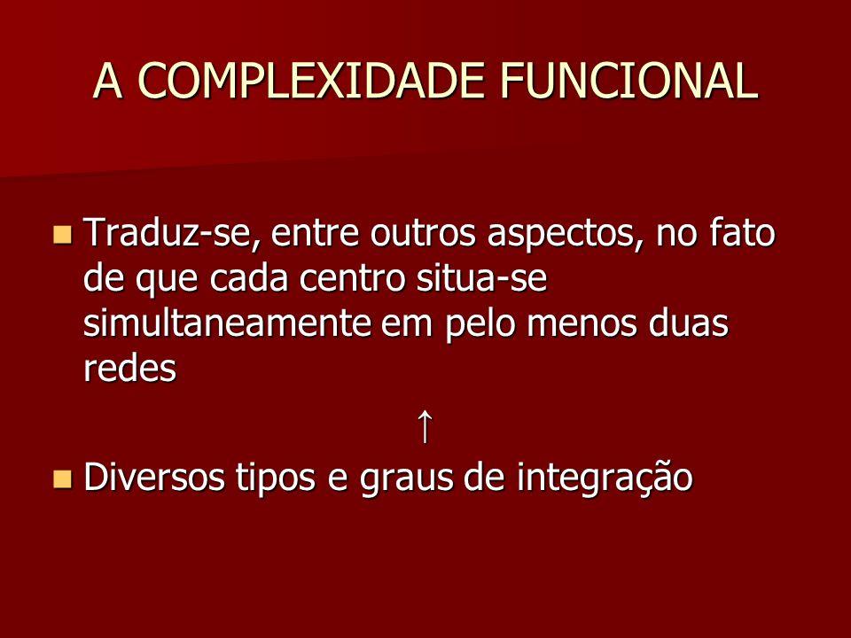 A COMPLEXIDADE FUNCIONAL Traduz-se, entre outros aspectos, no fato de que cada centro situa-se simultaneamente em pelo menos duas redes Traduz-se, ent