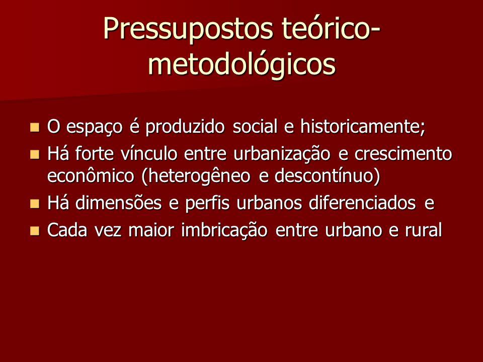 Pressupostos teórico- metodológicos O espaço é produzido social e historicamente; O espaço é produzido social e historicamente; Há forte vínculo entre