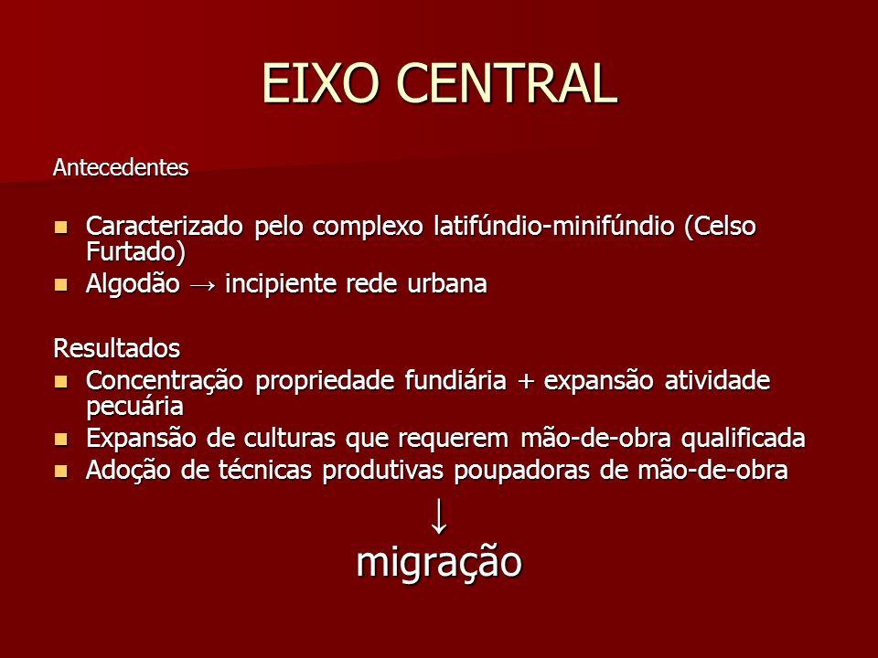 EIXO CENTRAL Antecedentes Caracterizado pelo complexo latifúndio-minifúndio (Celso Furtado) Caracterizado pelo complexo latifúndio-minifúndio (Celso F