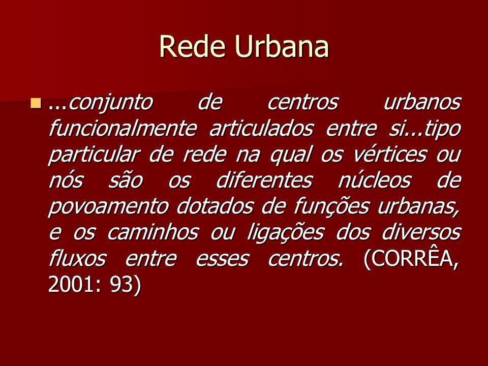 Rede Urbana...conjunto de centros urbanos funcionalmente articulados entre si...tipo particular de rede na qual os vértices ou nós são os diferentes n