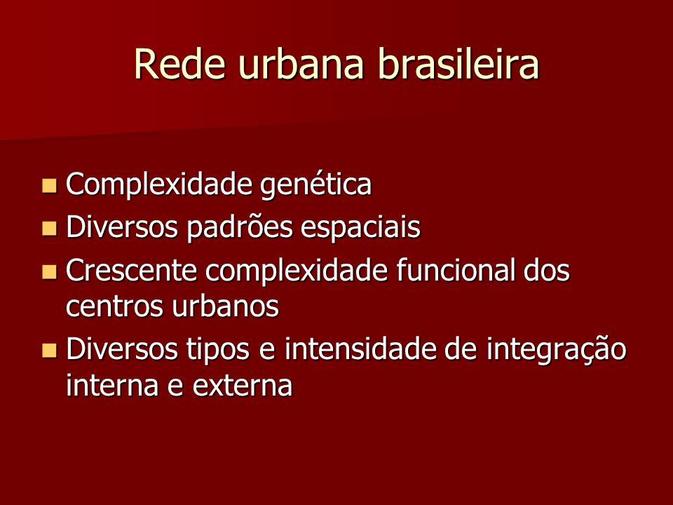 Rede urbana brasileira Complexidade genética Complexidade genética Diversos padrões espaciais Diversos padrões espaciais Crescente complexidade funcio