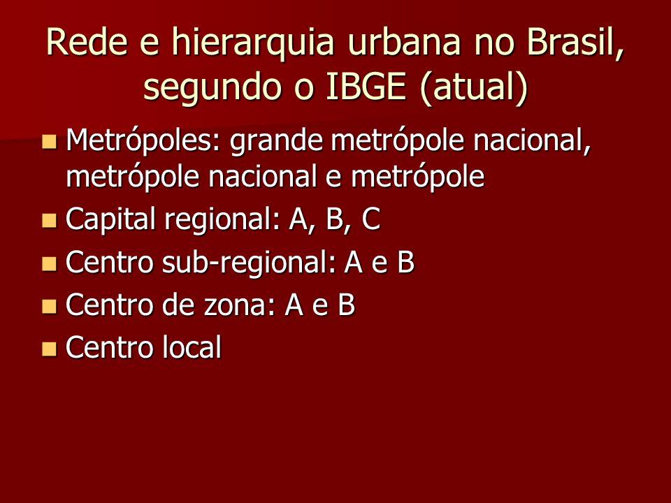 Rede e hierarquia urbana no Brasil, segundo o IBGE (atual) Metrópoles: grande metrópole nacional, metrópole nacional e metrópole Metrópoles: grande me