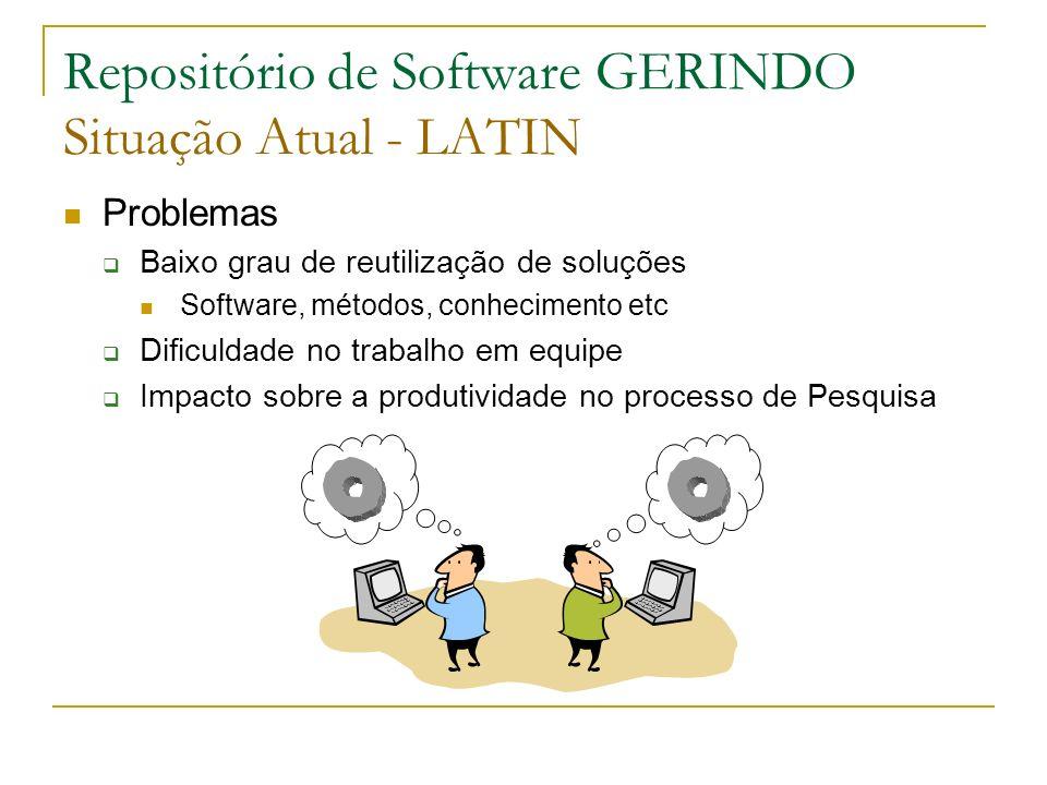 Repositório de Software GERINDO Situação Atual - LATIN Problemas Baixo grau de reutilização de soluções Software, métodos, conhecimento etc Dificuldade no trabalho em equipe Impacto sobre a produtividade no processo de Pesquisa