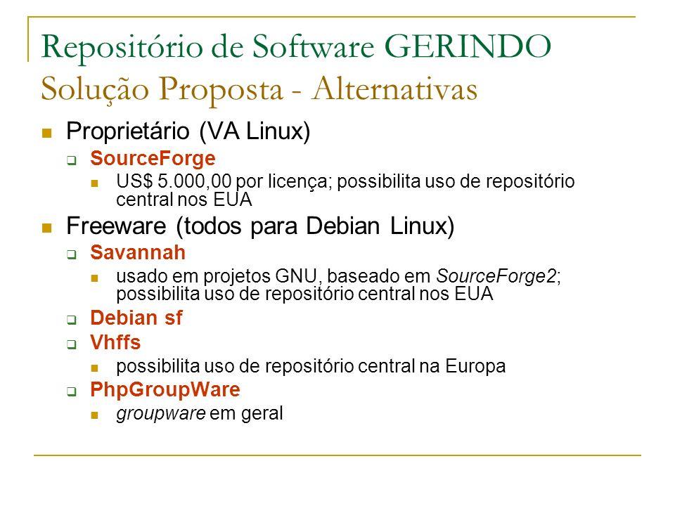 Repositório de Software GERINDO Solução Proposta - Alternativas Proprietário (VA Linux) SourceForge US$ 5.000,00 por licença; possibilita uso de repositório central nos EUA Freeware (todos para Debian Linux) Savannah usado em projetos GNU, baseado em SourceForge2; possibilita uso de repositório central nos EUA Debian sf Vhffs possibilita uso de repositório central na Europa PhpGroupWare groupware em geral