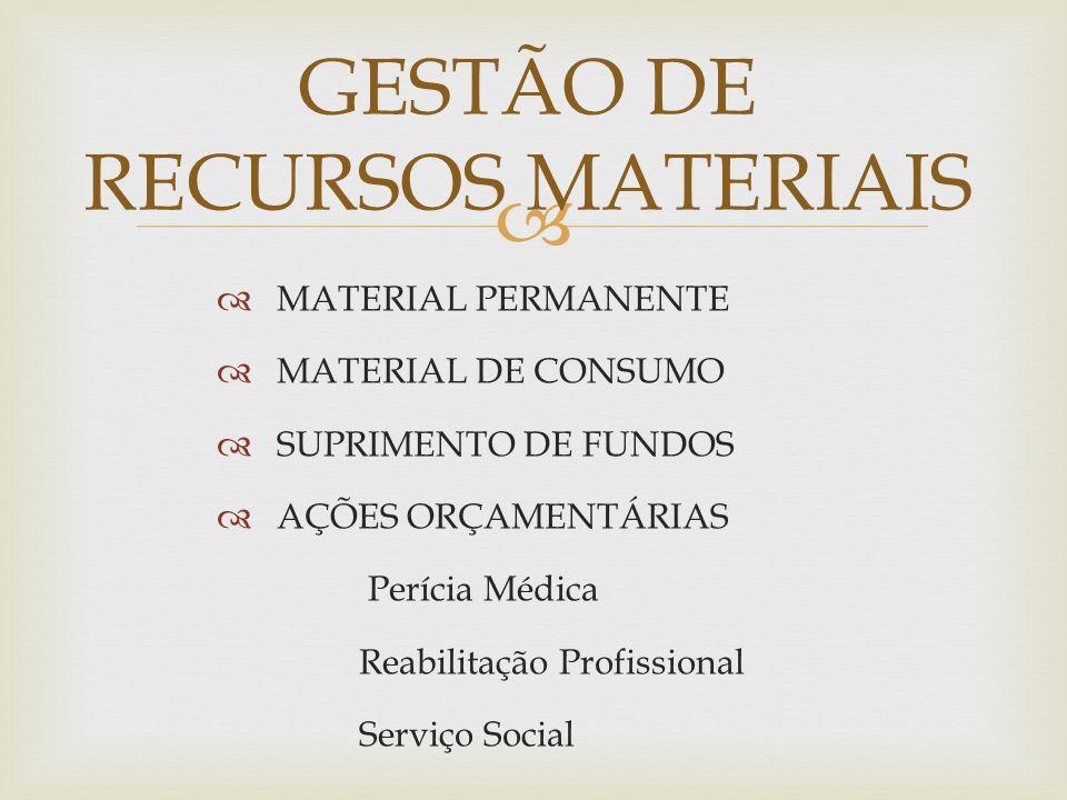 MATERIAL PERMANENTE MATERIAL DE CONSUMO SUPRIMENTO DE FUNDOS AÇÕES ORÇAMENTÁRIAS Perícia Médica Reabilitação Profissional Serviço Social GESTÃO DE REC