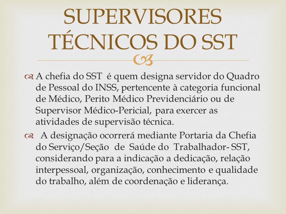 A chefia do SST é quem designa servidor do Quadro de Pessoal do INSS, pertencente à categoria funcional de Médico, Perito Médico Previdenciário ou de