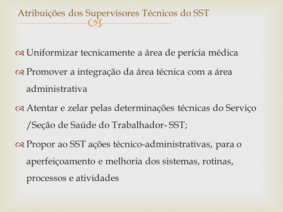 Atribuições dos Supervisores Técnicos do SST Uniformizar tecnicamente a área de perícia médica Promover a integração da área técnica com a área admini