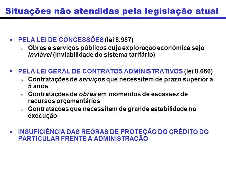 PELA LEI DE CONCESSÕES (lei 8.987) Obras e serviços públicos cuja exploração econômica seja inviável (inviabilidade do sistema tarifário) PELA LEI GERAL DE CONTRATOS ADMINISTRATIVOS (lei 8.666) Contratações de serviços que necessitem de prazo superior a 5 anos Contratações de obras em momentos de escassez de recursos orçamentários Contratações que necessitem de grande estabilidade na execução INSUFICIÊNCIA DAS REGRAS DE PROTEÇÃO DO CRÉDITO DO PARTICULAR FRENTE À ADMINISTRAÇÃO Situações não atendidas pela legislação atual