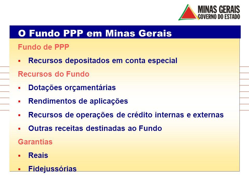 O Fundo PPP em Minas Gerais Fundo de PPP Recursos depositados em conta especial Recursos do Fundo Dotações orçamentárias Rendimentos de aplicações Recursos de operações de crédito internas e externas Outras receitas destinadas ao Fundo Garantias Reais Fidejussórias