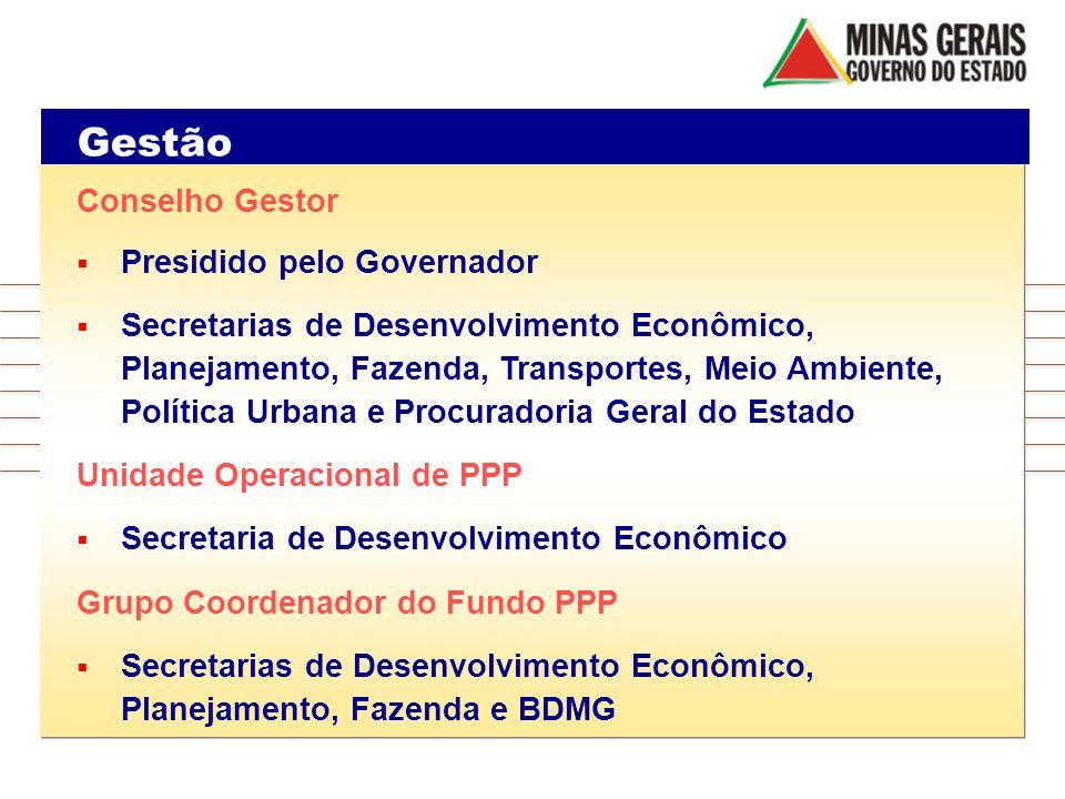 Gestão Conselho Gestor Presidido pelo Governador Secretarias de Desenvolvimento Econômico, Planejamento, Fazenda, Transportes, Meio Ambiente, Política