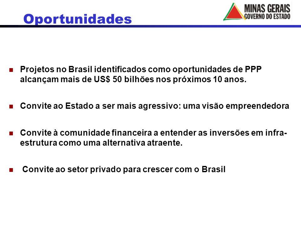 Projetos no Brasil identificados como oportunidades de PPP alcançam mais de US$ 50 bilhões nos próximos 10 anos. Convite ao Estado a ser mais agressiv