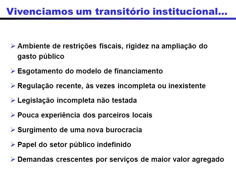 Ambiente de restrições fiscais, rigidez na ampliação do gasto público Esgotamento do modelo de financiamento Regulação recente, às vezes incompleta ou