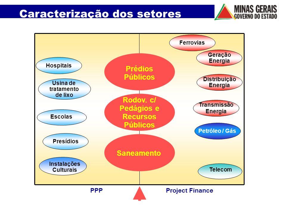 PPPProject Finance - Usina de tratamento de lixo Hospitais Presídios Geração Energia Transmissão Energia Distribuição Energia Telecom Petróleo / Gás Escolas Instalações Culturais Ferrovias Rodov.