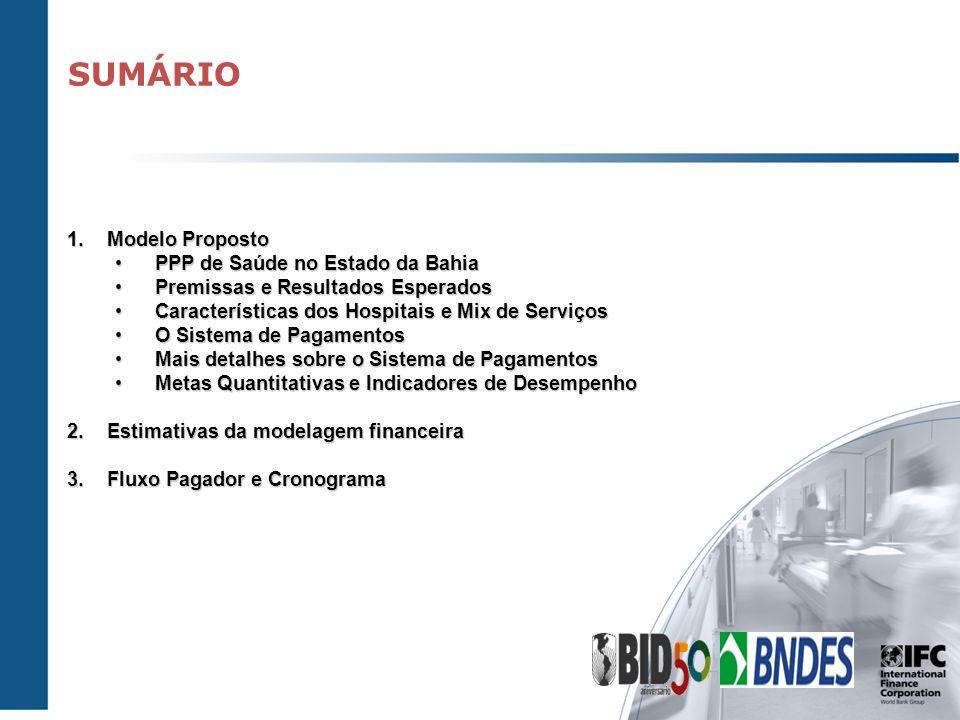 SUMÁRIO 1.Modelo Proposto PPP de Saúde no Estado da BahiaPPP de Saúde no Estado da Bahia Premissas e Resultados EsperadosPremissas e Resultados Espera