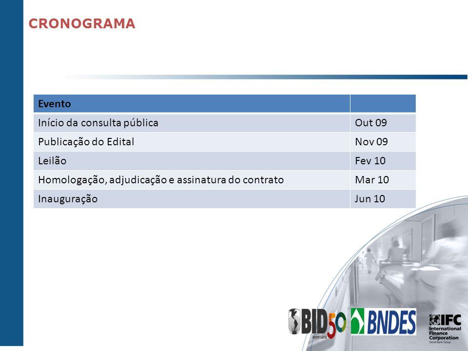 CRONOGRAMA Evento Início da consulta públicaOut 09 Publicação do EditalNov 09 LeilãoFev 10 Homologação, adjudicação e assinatura do contratoMar 10 Ina
