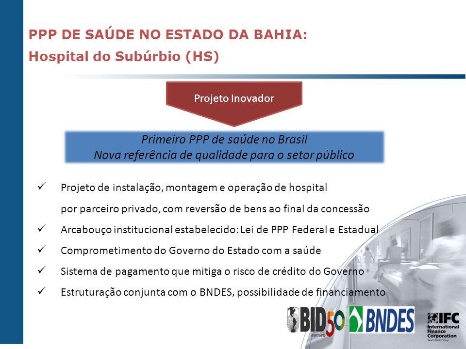 PPP DE SAÚDE NO ESTADO DA BAHIA: Contexto do serviço público de saúde no Estado Implica ç ões 3,8 milhões de habitantes PIB é R$ 46,2 bi IDH de 0,79 14 milhões de habitantes PIB R$90,9 bi 40 hospitais públicos na Bahia, com 4.939 leitos 0.35 leitos/1000 hab x 2.8 leitos no Brasil Há 19 anos não se cria novo hospital público de emergência na região metropolitana de Salvador População abrangida na área de atração: 1 milhão População abrangida na área de atração: 1 milhão Região Metropolitana de Salvador Bahia