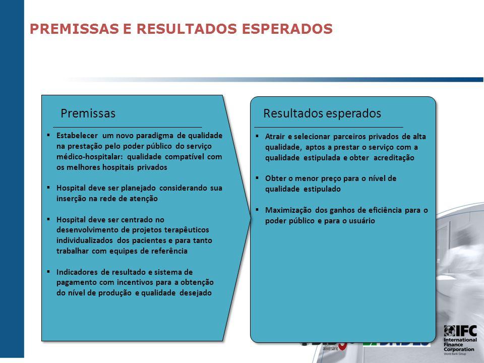 SUMÁRIO 1.Modelo Proposto PPP de Saúde no Estado da BahiaPPP de Saúde no Estado da Bahia Premissas e Resultados EsperadosPremissas e Resultados Esperados Características dos Hospitais e Mix de ServiçosCaracterísticas dos Hospitais e Mix de Serviços O Sistema de PagamentosO Sistema de Pagamentos Mais detalhes sobre o Sistema de PagamentosMais detalhes sobre o Sistema de Pagamentos Metas Quantitativas e Indicadores de DesempenhoMetas Quantitativas e Indicadores de Desempenho 2.Estimativas da modelagem financeira 3.Fluxo Pagador e Cronograma