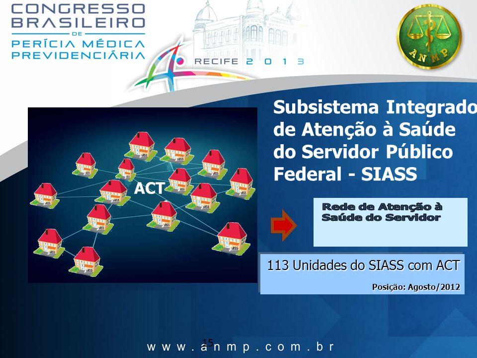 15 Subsistema Integrado de Atenção à Saúde do Servidor Público Federal - SIASS ACT 113 Unidades do SIASS com ACT Posição: Agosto/2012 113 Unidades do